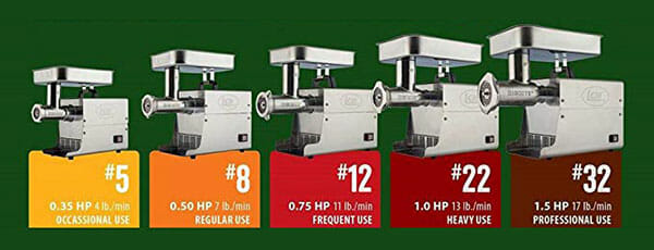 LEM Meat Grinder sizes